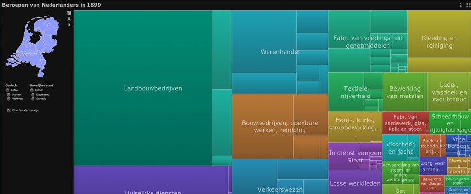 Visual exploration of the Dutch Census Data