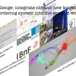 Standards for Science Mapping and Classifications – workshop at the ISSI 2013