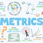 "Workshop ""Alternative metrics or tailored metrics: Science dynamics for science policy"", November 9-10, 2016 Warsaw – programme"